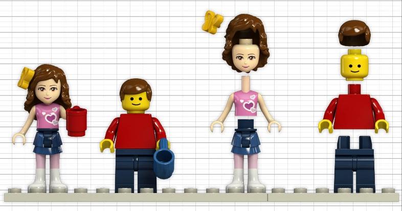 Jouets de genre : construction du masculin et du féminin