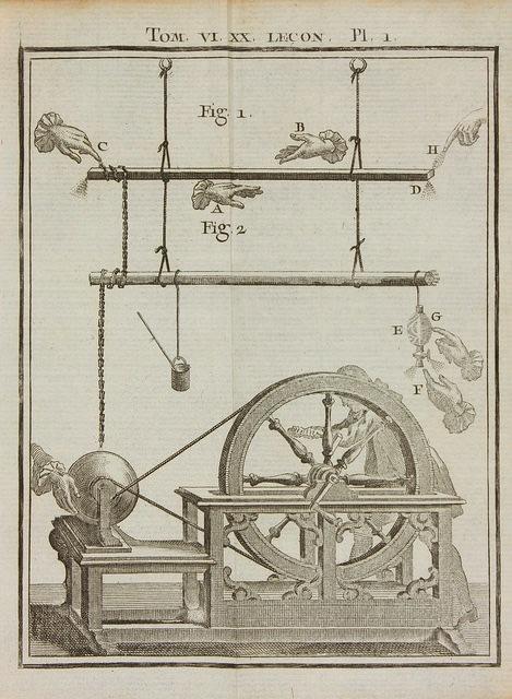 L'Heure du livre ancien : mécanique et hydraulique à l'époque moderne